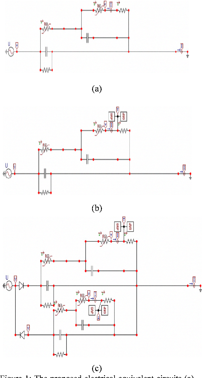Figure 1 From Electrical Equivalent Circuits Of Outdoor Insulators 3 Parallel Rlc Circuit The Proposed A Basic Model