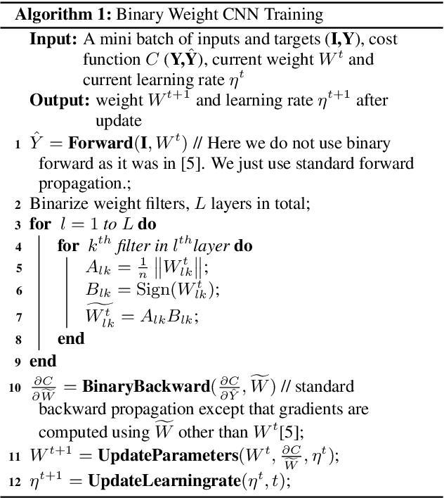 Figure 3 for Binary Neural Network for Speaker Verification