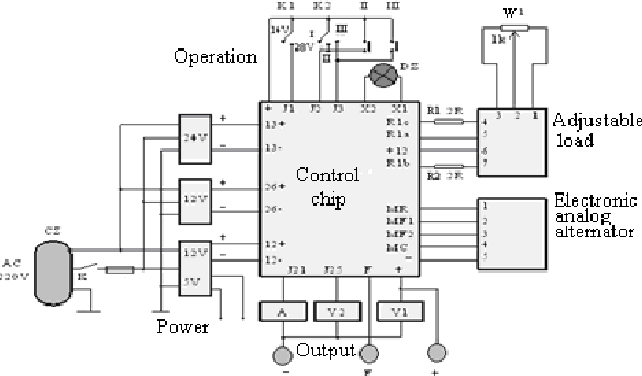 Performance test and data acquisition of voltage regulator