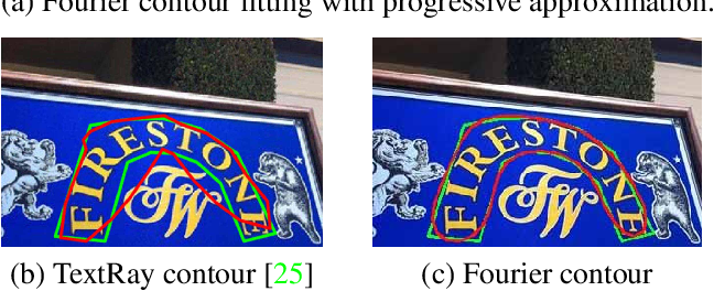 Figure 1 for Fourier Contour Embedding for Arbitrary-Shaped Text Detection