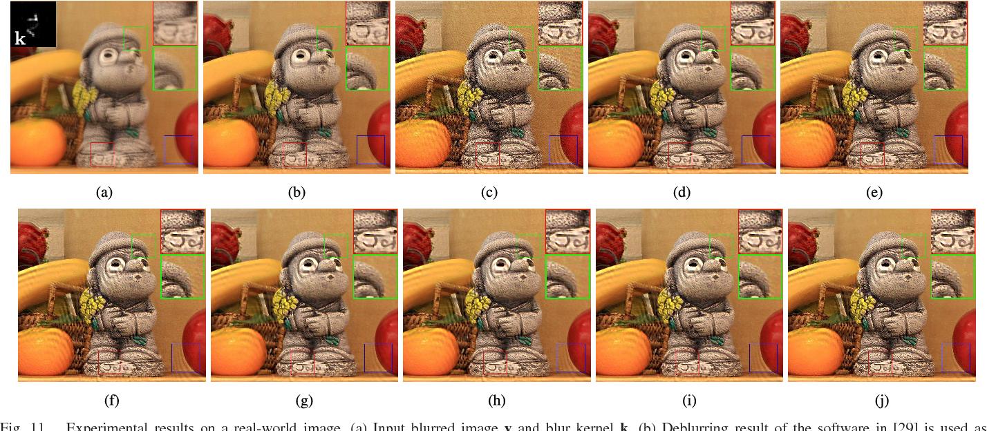 Figure 3 for MPTV: Matching Pursuit Based Total Variation Minimization for Image Deconvolution