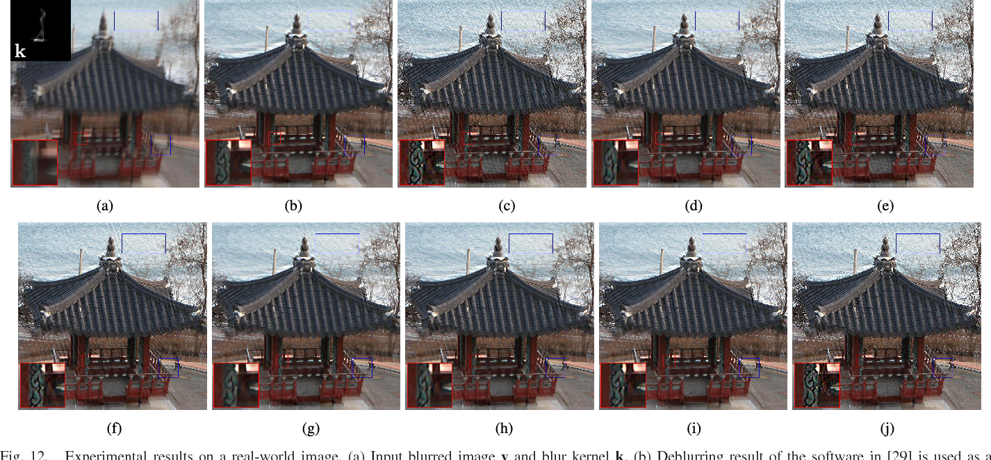 Figure 4 for MPTV: Matching Pursuit Based Total Variation Minimization for Image Deconvolution