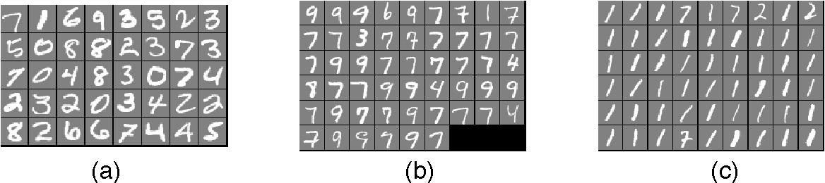 Figure 4 for Efficient Sampling for k-Determinantal Point Processes