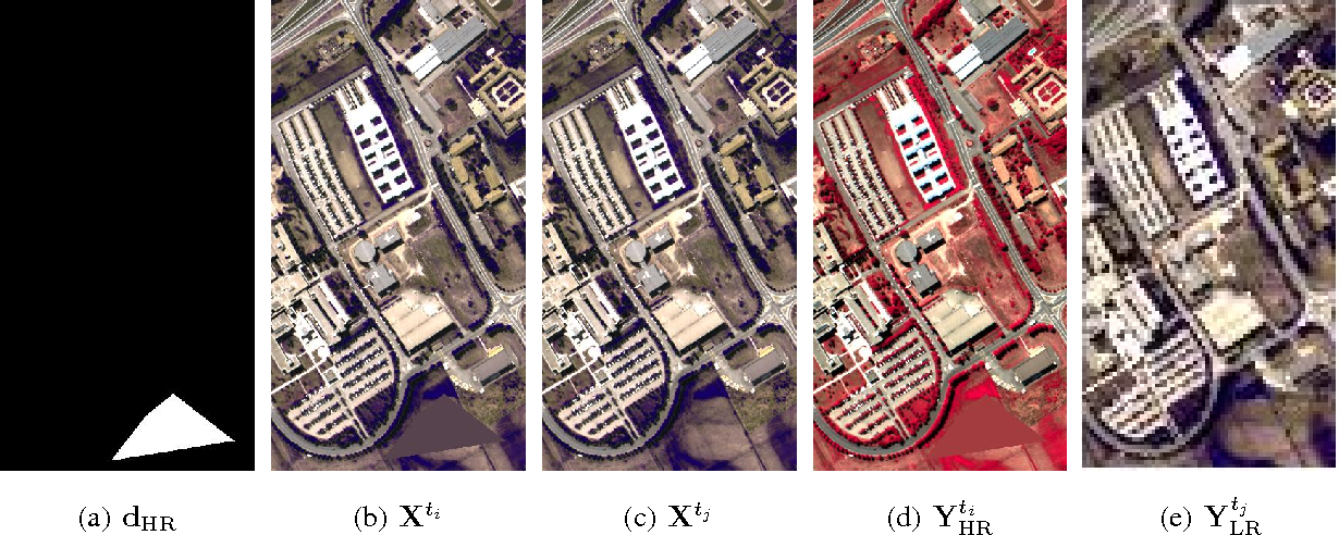Figure 1 for Robust Fusion of Multi-Band Images with Different Spatial and Spectral Resolutions for Change Detection