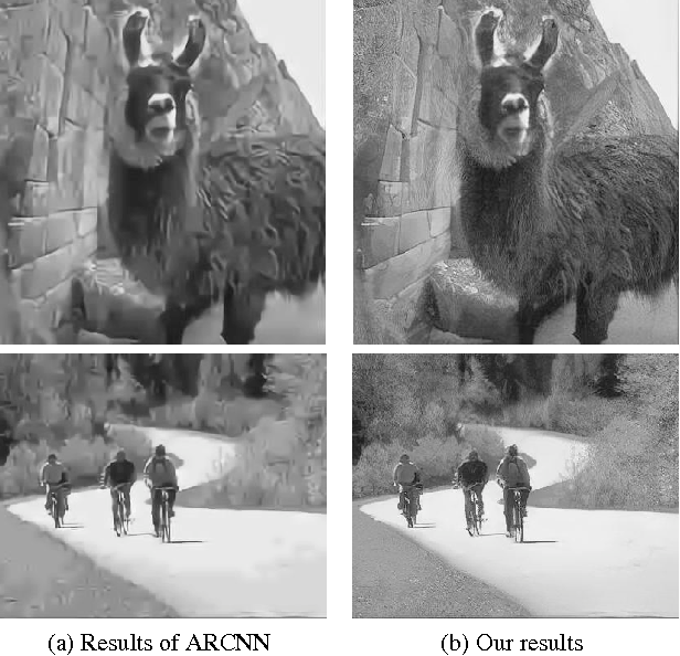 Figure 1 for One-to-Many Network for Visually Pleasing Compression Artifacts Reduction