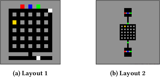 Figure 3 for Negative Update Intervals in Deep Multi-Agent Reinforcement Learning
