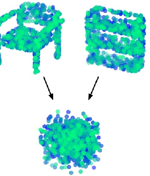 Figure 2 for Learned Interpolation for 3D Generation