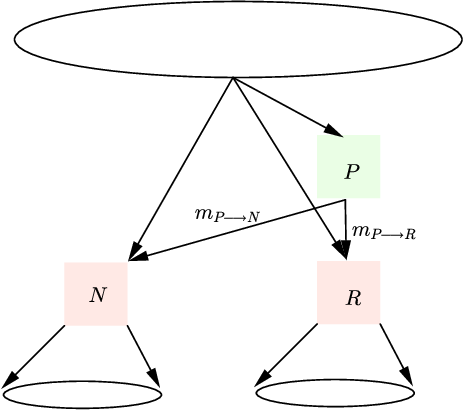 Figure 1 for Low-Complexity Stochastic Generalized Belief Propagation