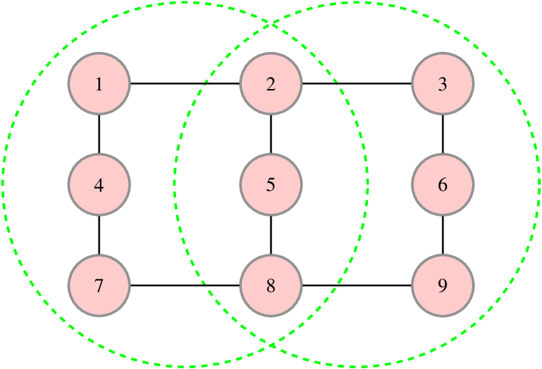 Figure 2 for Low-Complexity Stochastic Generalized Belief Propagation