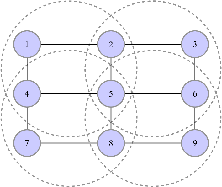 Figure 3 for Low-Complexity Stochastic Generalized Belief Propagation