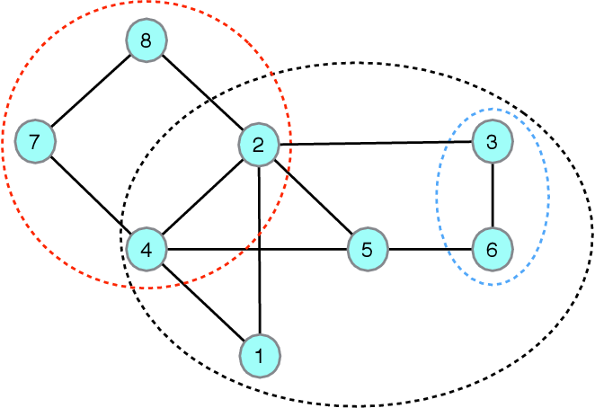 Figure 4 for Low-Complexity Stochastic Generalized Belief Propagation