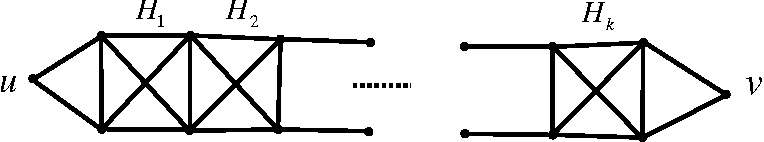 Figure 1 for Localization from Incomplete Noisy Distance Measurements