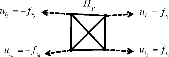Figure 4 for Localization from Incomplete Noisy Distance Measurements