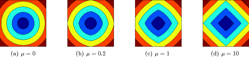 Figure 3 for Classification with Sparse Overlapping Groups