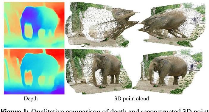 Figure 1 for DiverseDepth: Affine-invariant Depth Prediction Using Diverse Data