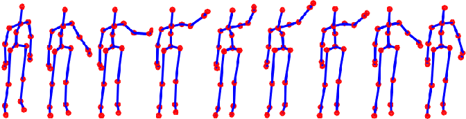 Figure 3 for Simultaneous Feature and Body-Part Learning for Real-Time Robot Awareness of Human Behaviors