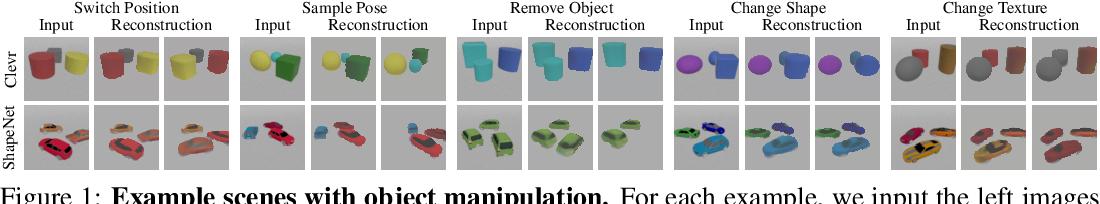 Figure 1 for Semi-Supervised Learning of Multi-Object 3D Scene Representations