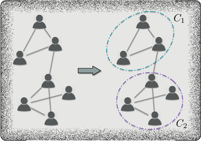 Figure 1 for Deep Learning for Community Detection: Progress, Challenges and Opportunities