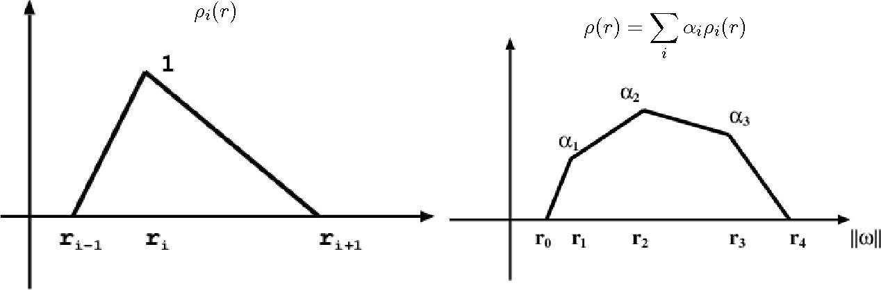 Figure 1 for A la Carte - Learning Fast Kernels
