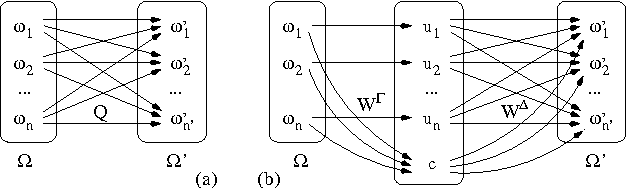 Figure 2 for Tractable Inference for Complex Stochastic Processes