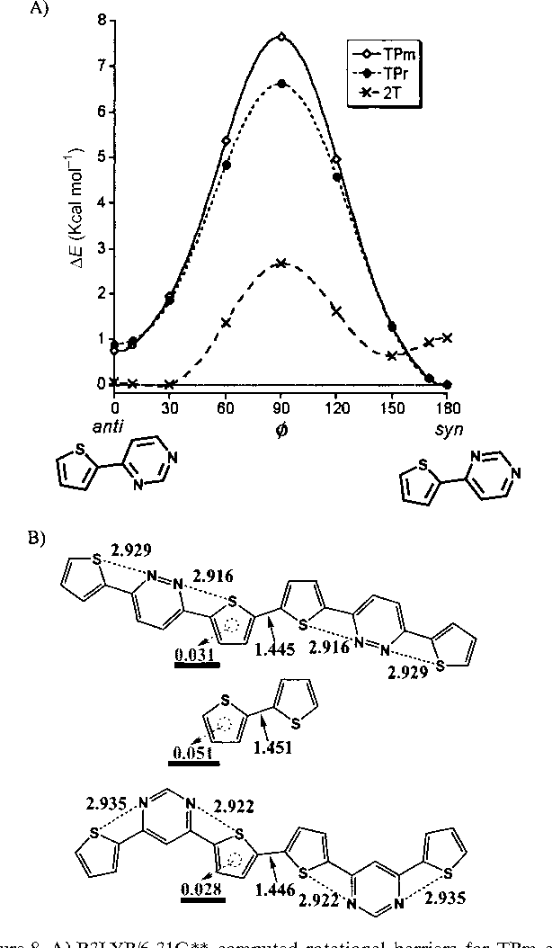 Figure 8 From Thiophene Diazine Molecular Semiconductors Synthesis