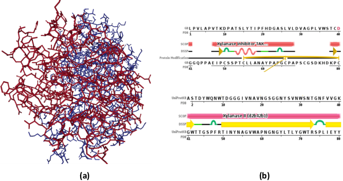 Figure 1 for Deep Learning of High-Order Interactions for Protein Interface Prediction
