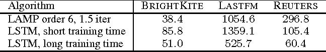 Figure 2 for Linear Additive Markov Processes