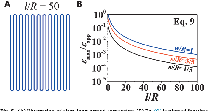 Fig. 5. (A) Illustration of ultra-long-armed serpentine. (B) Eq. (9) is plotted for ultra large l/R: normalized maximum strain can be reduced by orders of magnitude as arm length is orders larger than the arc radius.