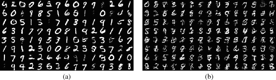 Figure 4 for Deep Directed Generative Autoencoders