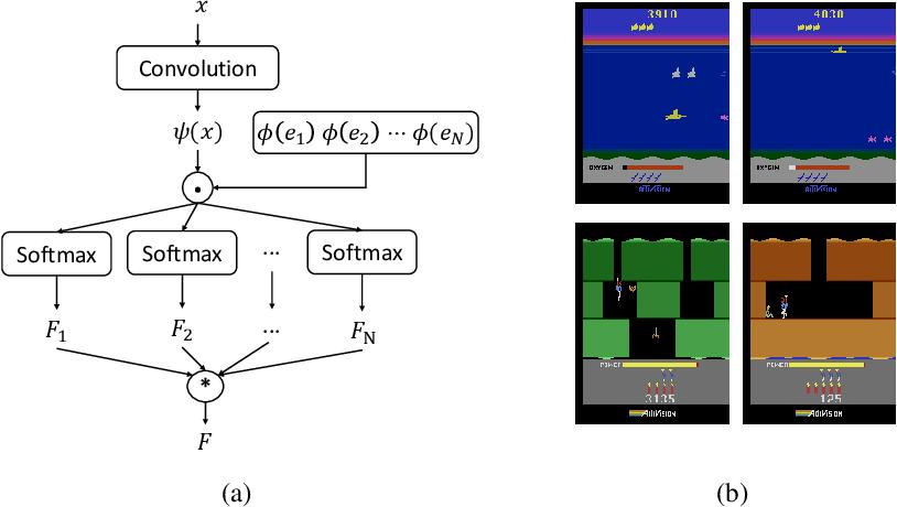 Figure 1 for Distributional Reward Decomposition for Reinforcement Learning