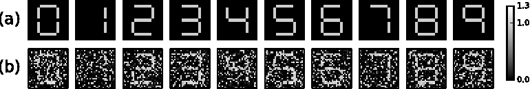 Figure 1 for Principal Sensitivity Analysis