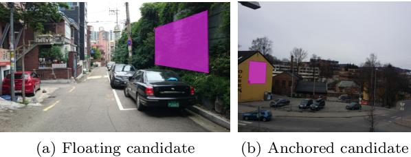 Figure 1 for The CASE Dataset of Candidate Spaces for Advert Implantation