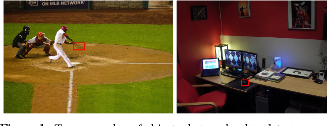 Figure 1 for Exploring Person Context and Local Scene Context for Object Detection