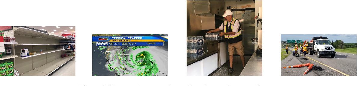 Figure 3 for Rapid Damage Assessment Using Social Media Images by Combining Human and Machine Intelligence