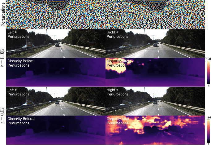 Figure 3 for Stereopagnosia: Fooling Stereo Networks with Adversarial Perturbations