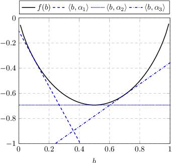 Figure 1 for Multi-agent active perception with prediction rewards
