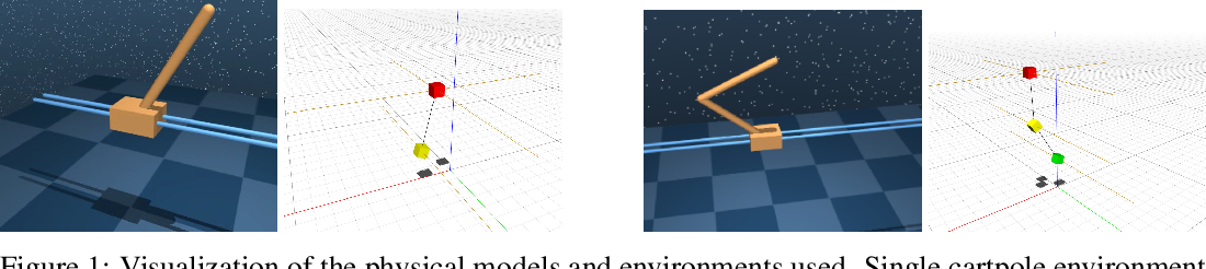 Figure 1 for Interactive Differentiable Simulation