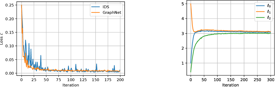 Figure 4 for Interactive Differentiable Simulation