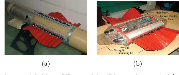 Figure 4 for A selected review on reinforcement learning based control for autonomous underwater vehicles