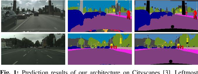 Figure 1 for CABiNet: Efficient Context Aggregation Network for Low-Latency Semantic Segmentation