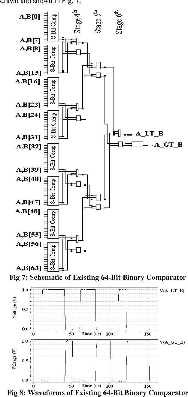 Figure 7 from High-Speed 64-Bit Binary Comparator using Two