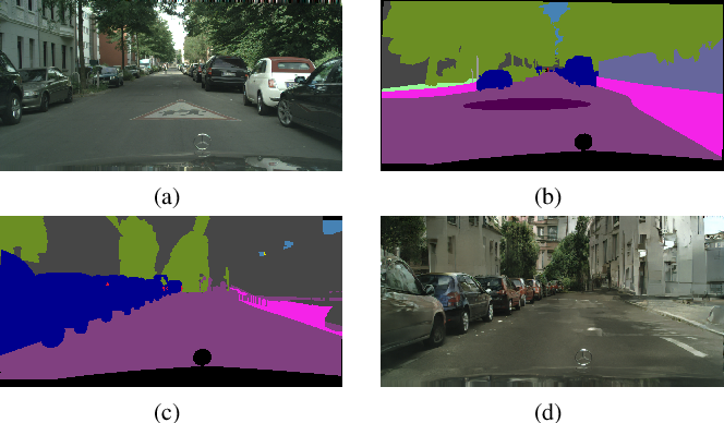 Figure 3 for Pixel Level Data Augmentation for Semantic Image Segmentation using Generative Adversarial Networks