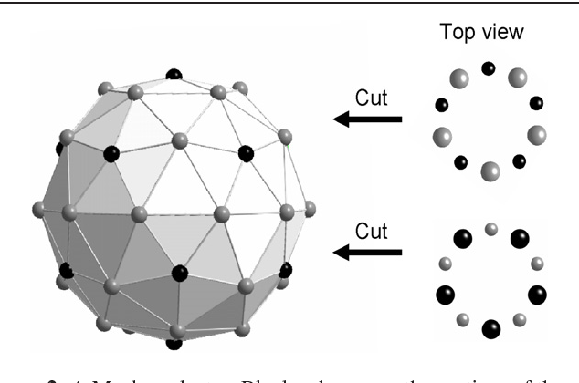 Figure 2. A Mackay cluster. Black spheres are the vertices of the icosahedron and gray spheres are the vertices of the icosidodecahedron. Cuts show ways of forming pentagonal hollows.