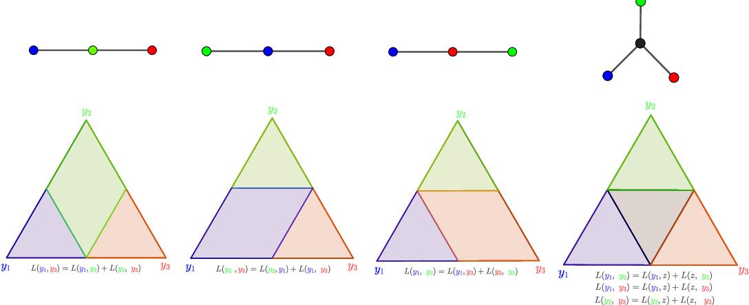 Figure 4 for Max-Margin is Dead, Long Live Max-Margin!