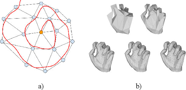 Figure 2 for Weakly-Supervised Mesh-Convolutional Hand Reconstruction in the Wild