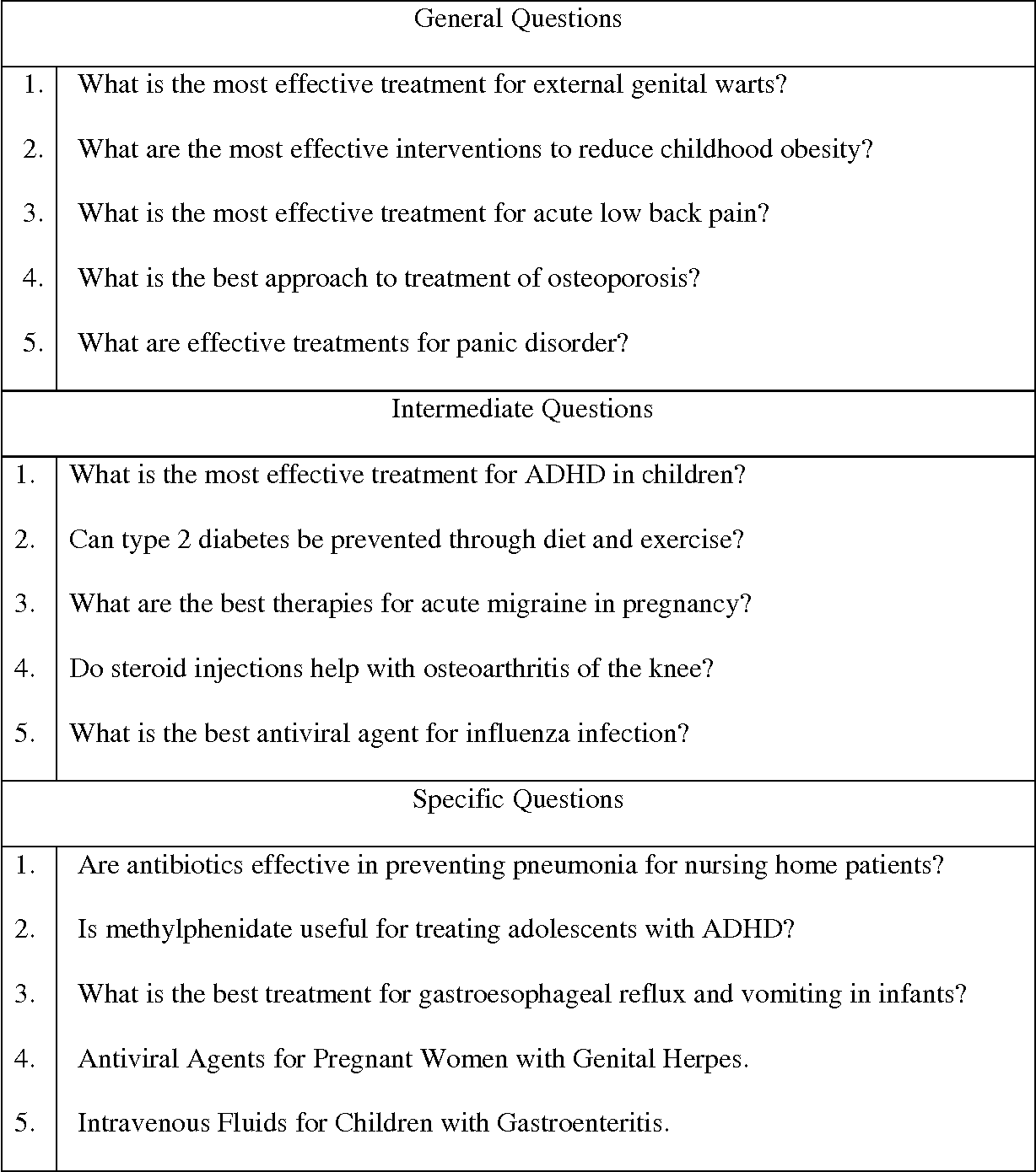 PDF] Research Paper: Knowledge-based Methods to Help Clinicians Find