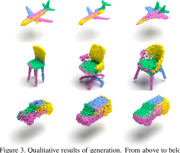Figure 4 for Go with the Flows: Mixtures of Normalizing Flows for Point Cloud Generation and Reconstruction