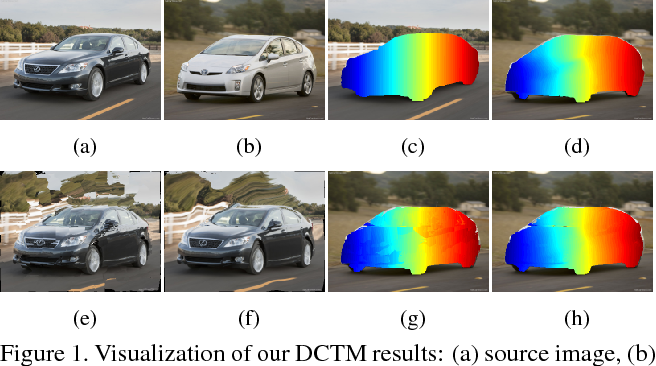 Figure 1 for DCTM: Discrete-Continuous Transformation Matching for Semantic Flow