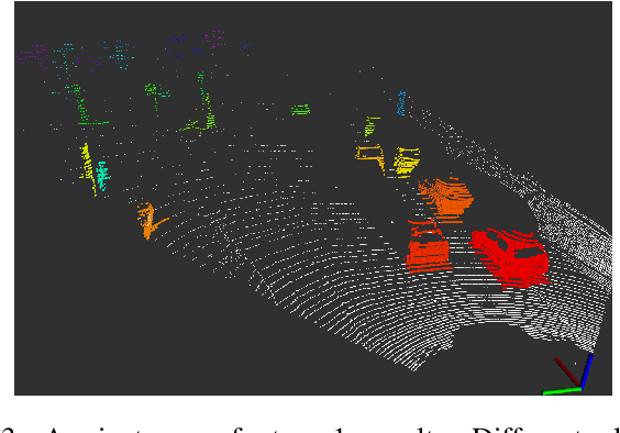 Figure 3 for PASS3D: Precise and Accelerated Semantic Segmentation for 3D Point Cloud