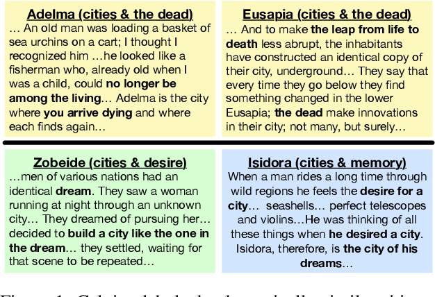 Figure 1 for Casting Light on Invisible Cities: Computationally Engaging with Literary Criticism